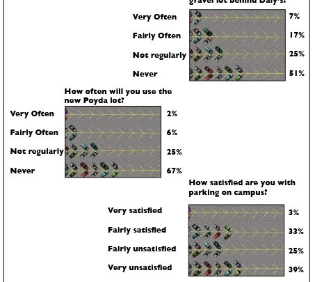 Photo of Weekly Poll: Parking