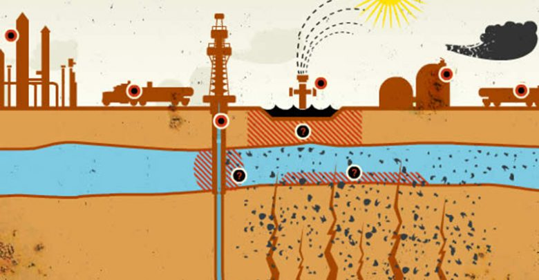 Photo of Gasland taps into a reservoir of environmental issues