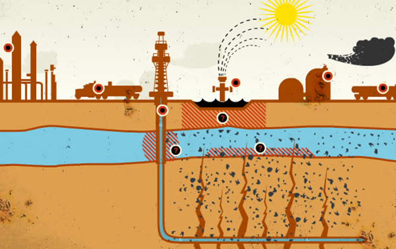 the hazardous effects of fracking on the environment Does hydraulic fracturing pose health risks to the people living near drilling sites the short answer is we don't know although research is underway, few studies to date have provided conclusive evidence about how unconventional natural gas development affects nearby communities residents, environmental advocates.