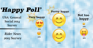 happy-poll