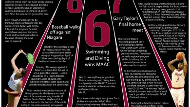 Photo of Rider athletics' top 10 moments of 2016-17