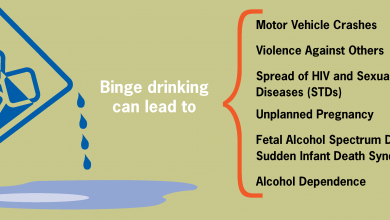 Photo of The controversial norm of binge drinking in college