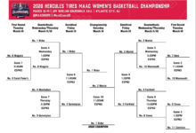 Photo of Women's MAAC tournament preview